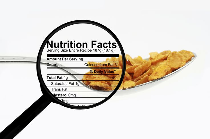 How can I tell if food is high in saturated fat, and will unsaturated fat help me lose weight?