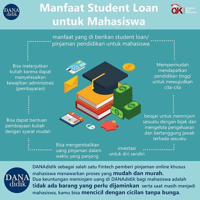 Student Loan Mungkin Masih Tabu Di Indonesia Namun Lewat