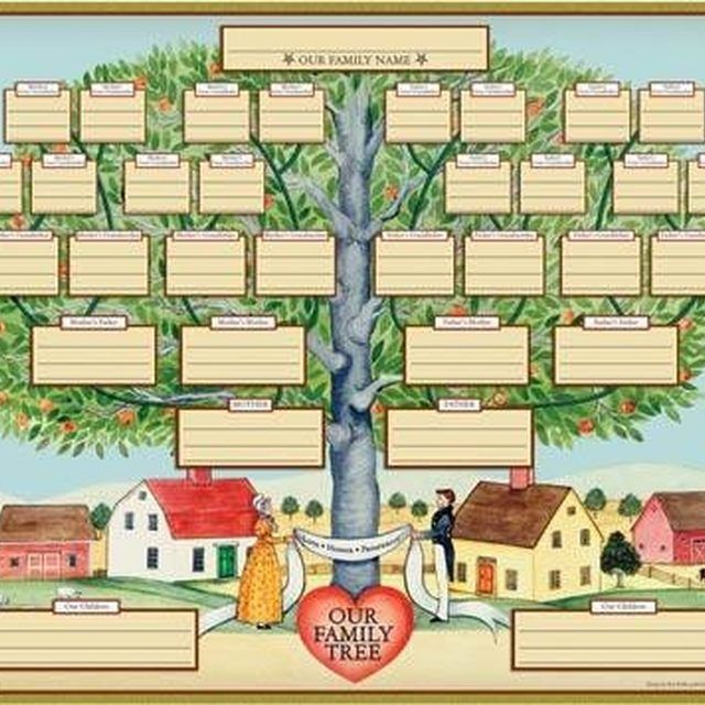 Best 20+ Family tree drawing ideas on Pinterest | Family trees ...