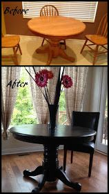 it's a latte life: Kitchen table redo