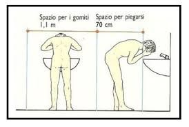 Risultati immagini per bagni minimi