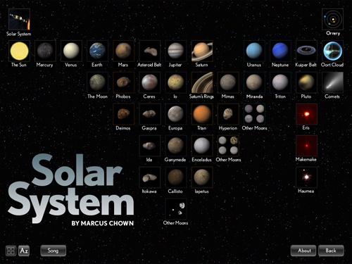 Solar system objects infographic.   Solar System ...
