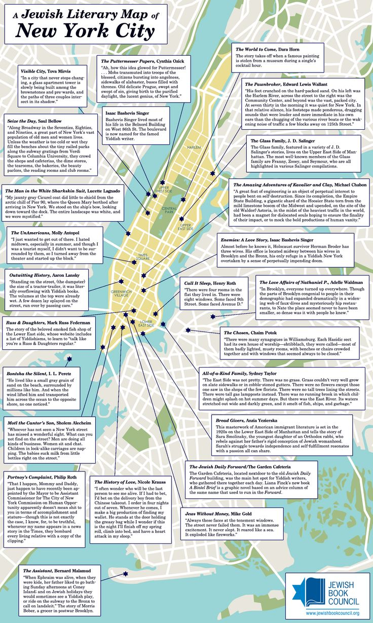 For $30 you can own a beautiful full-color poster of the Jewish Book Council's literary map of New York City, which marks the landmarks, descriptions, and allusions found in the works of some of our heritage's greatest writers.