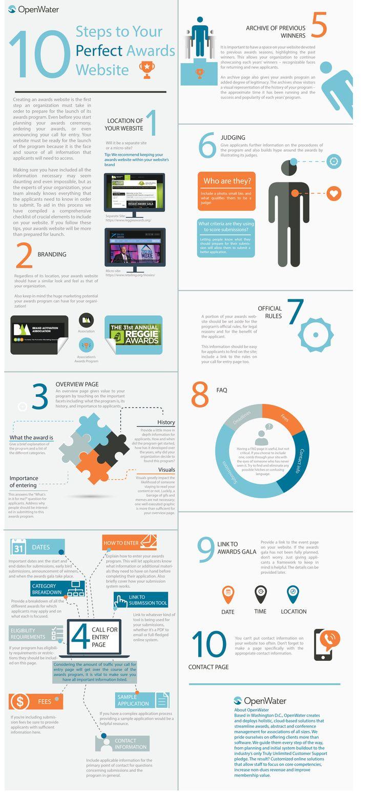 15 best Awards Infographics images on Pinterest | Info ...