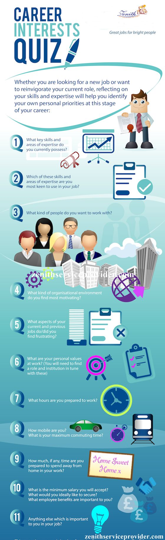 Think Before You Change And Ask These Questions To Yourself And Find The  Answers. #. Career QuizJob ...