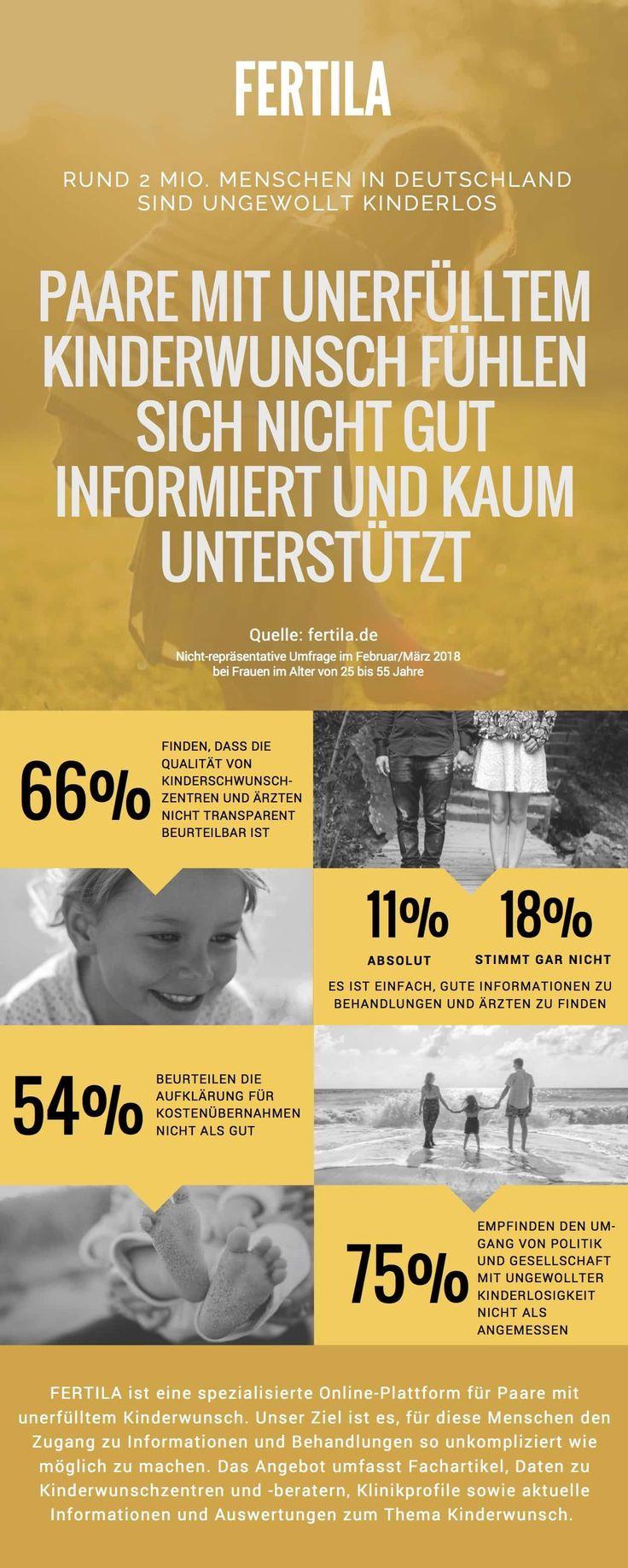 Kinderwunsch frauen statistik