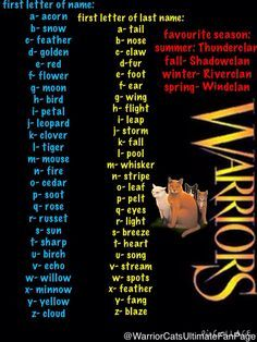 Mousewhisker ThunderClan comment yours!