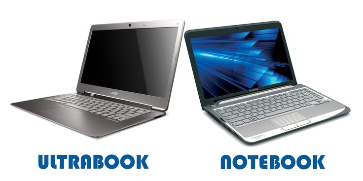 Notebook vs Laptop Difference