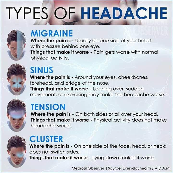 Types of #headaches