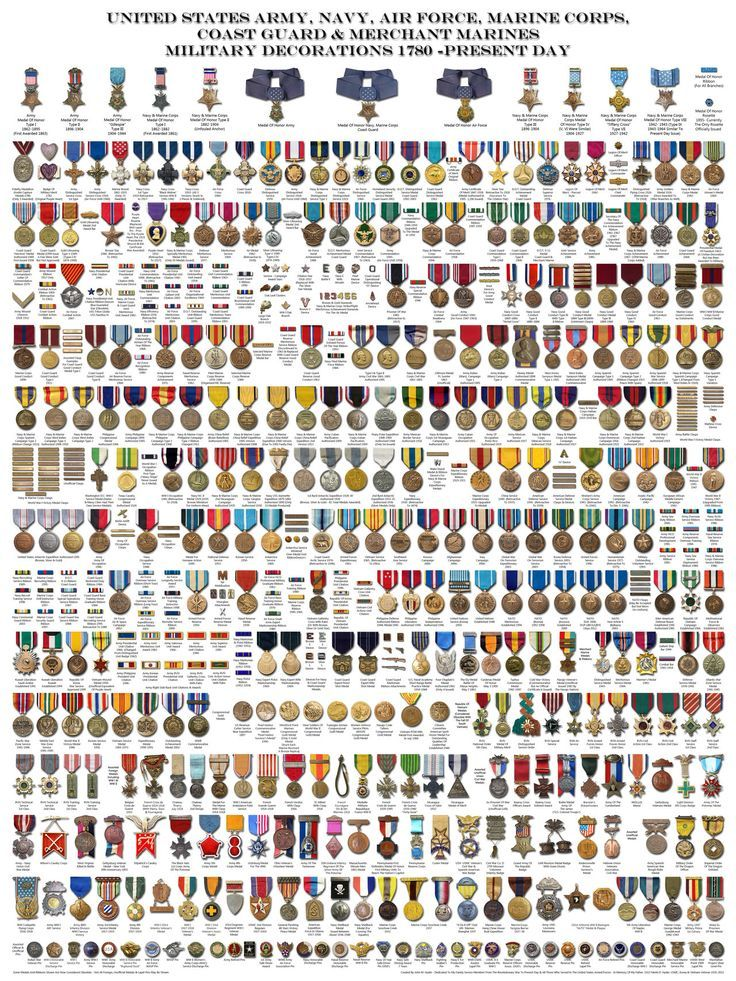 Pin By Jim Tryer On Navy Ranks Military Decorations Military Ranks Military Medals