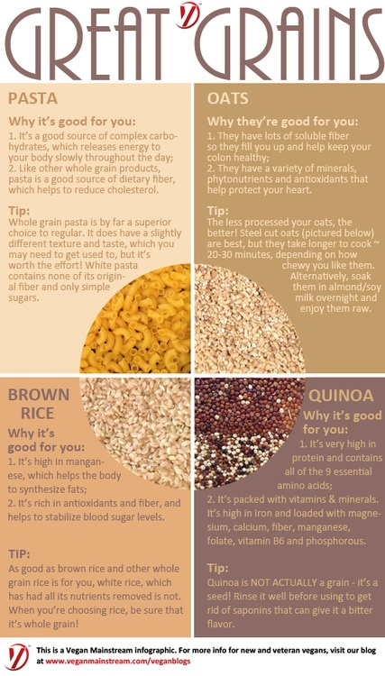 Great whole Grains