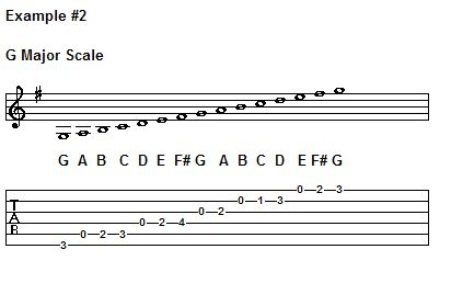 The absolute essential guide for a beginning guitar player. Free lesson on guitar scales, chords and more.