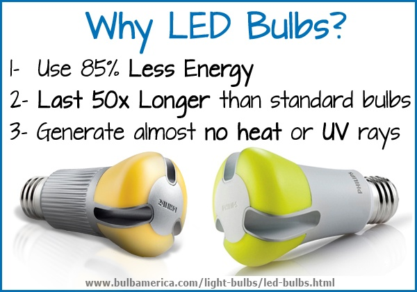 Quick Facts about LED Light Bulbs! Shop for LED Bulbs: http://www.bulbamerica.com/light-bulbs/led-bulbs.html