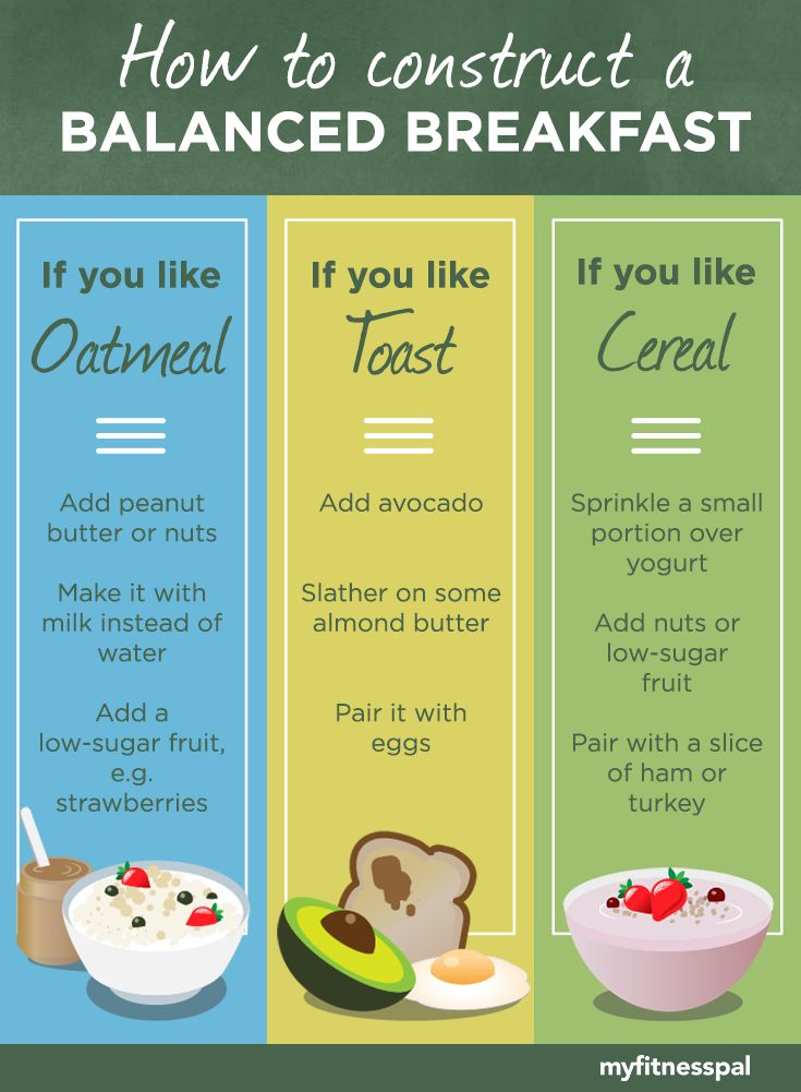 Great information on this one! Jump start that metabolism with a energy packed breakfast.