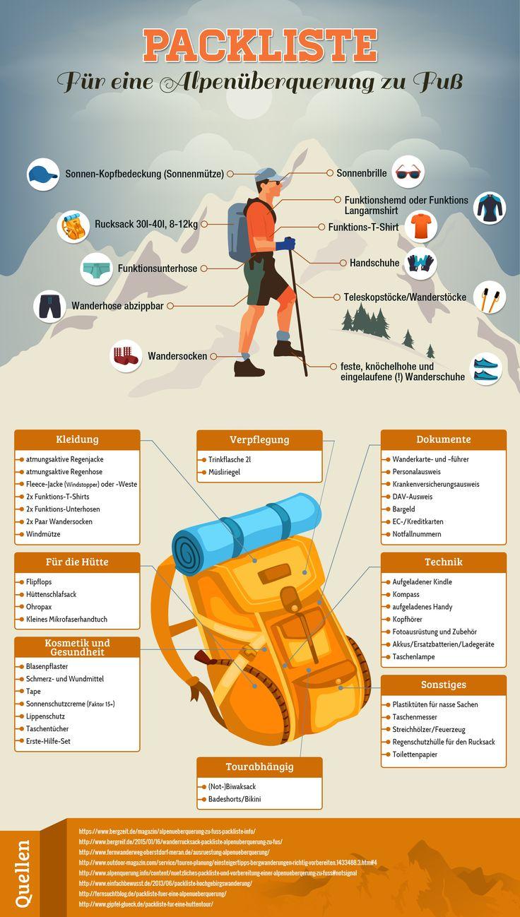 Packliste für eine Alpenüberquerung zu Fuß 2016 – An We
