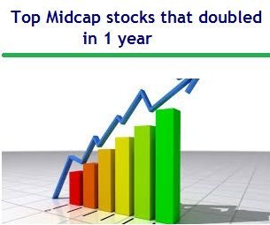 This article is about Top Midcap stocks that doubled in 1 year in 2016. These are 10 Best Mid-cap stocks that can be invested in 2016
