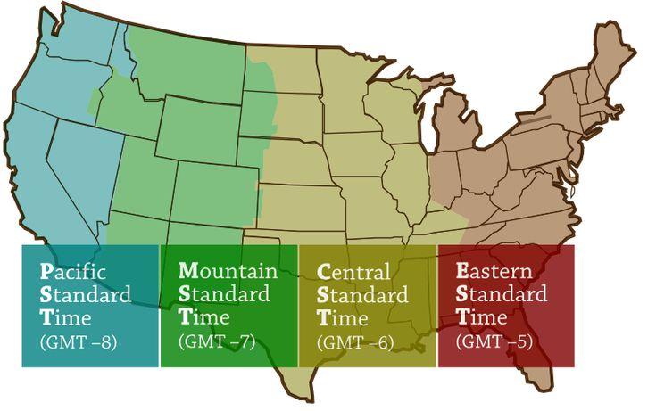 Zeitzonen in den USA (vereinfachte Darstellung)