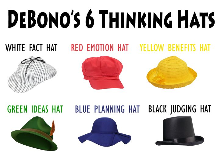 "Six Thinking Hats is a simple, effective parallel thinking process that helps people be more productive, focused, and mindfully involved. A powerful tool set, which once learned can be applied immediately! By mentally wearing and switching ""hats,"" you can easily focus or redirect thoughts, the conversation, or the meeting."