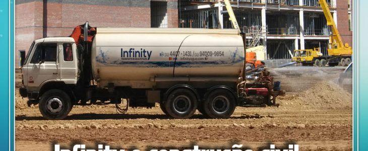 Caminhão pipa de 5 mil litros - (11) 4407-1431 - Infinity Água