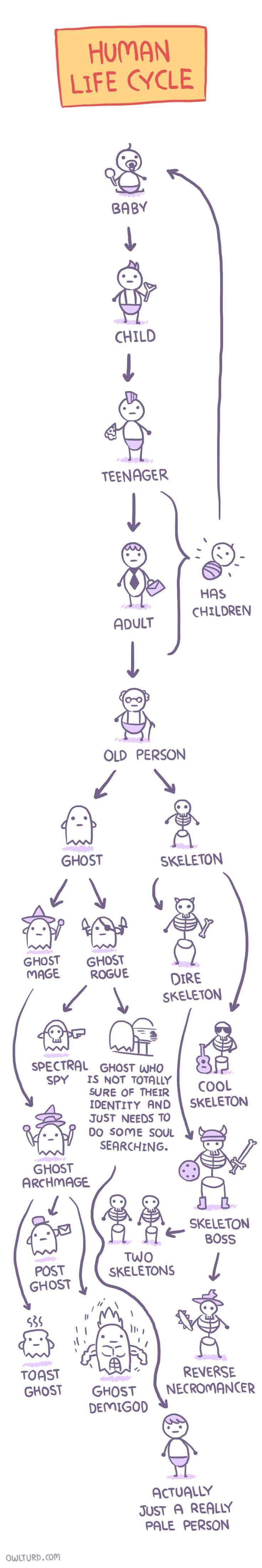 Lo sabia... soy descendiente de un fantasma