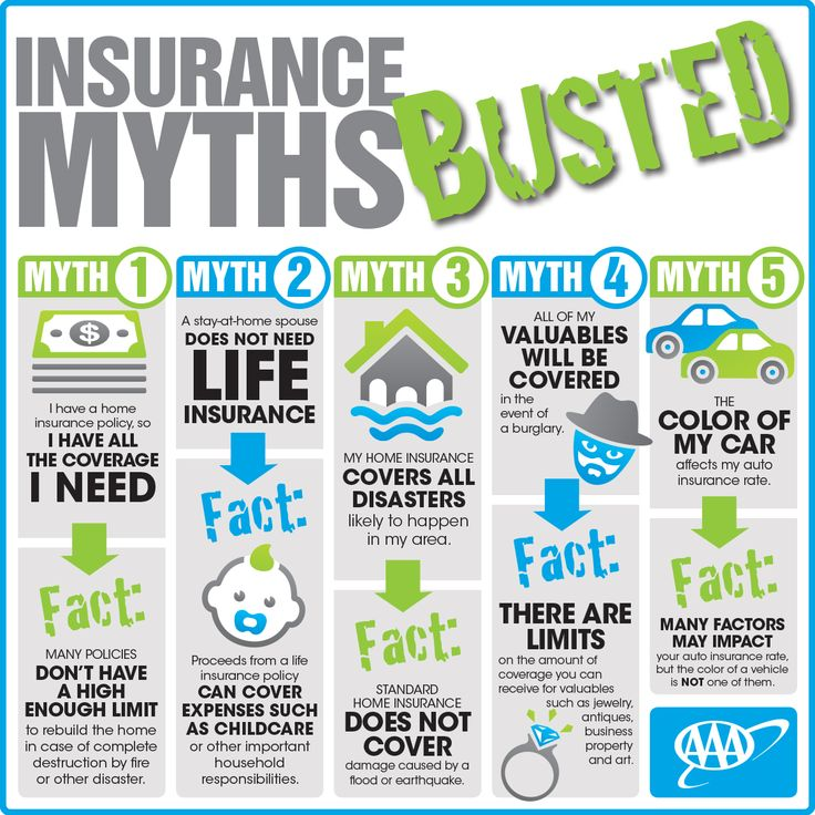 Aaa Life Insurance Quote: It's Crucial To Separate Fact