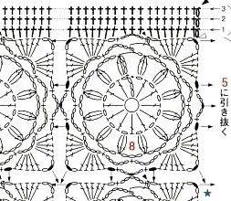 C3 B6rg C3 BC Y C3 BCn I C5 9Fleri Wool Work further Crochet Slip Knot Diagram besides  on easy round ripple afghan crochet patterns