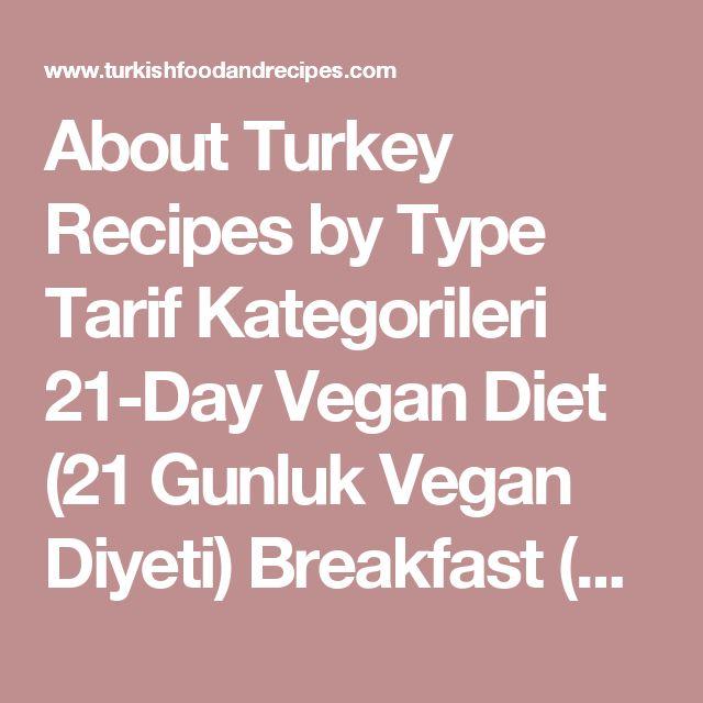 About Turkey    Recipes by Type Tarif Kategorileri  21-Day Vegan Diet (21 Gunluk Vegan Diyeti) Breakfast (Kahvaltiliklar) Appetizers (Mezeler) Soups (Corbalar) Sauces and Dips (Soslar) Salads (Salatalar) Chicken &Turkey (Tavuk & Hindi Yemekleri) Beef & Lamb (Et Yemekleri) Seafood (Deniz Urunleri) Vegetables (Sebze Yemekleri) Pasta & Pilaf (Makarna & Pilavlar) Desserts (Tatlilar) Dairy Desserts (Sutlu Tatlilar) Cakes & Cookies ( Pastalar, Kekler, Kurabiyeler) Pastries (Hamur Isleri) Breads…