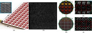 Figure 1. Passive phased arrays. (a) A schematic of the large-scale optical phased array. Inset, a scanning electron micrograph (SEM) of a p...