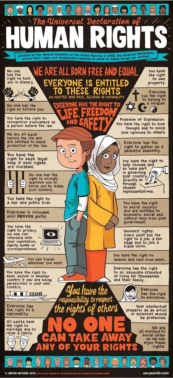 Cultural Relativism A Dangerous Foolish Path Cultural Relativism Human Rights Declaration Of Human Rights