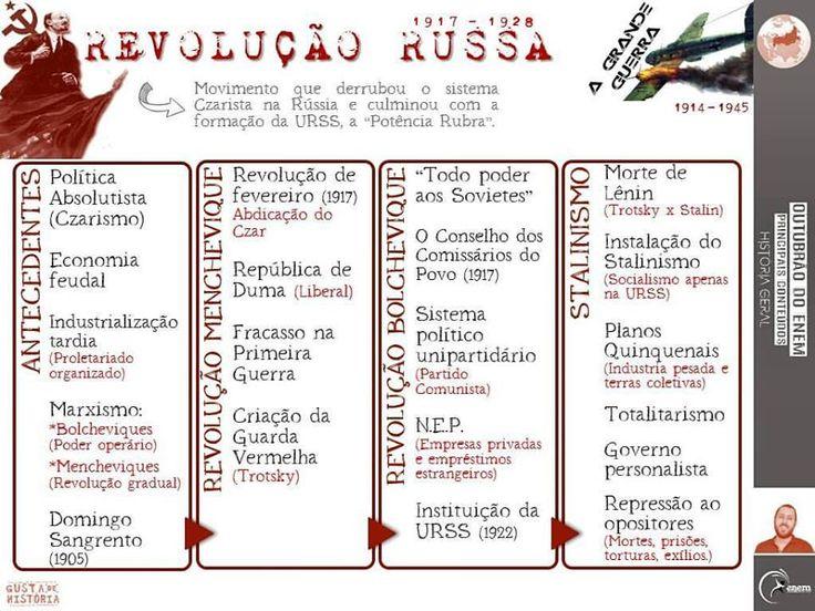 """A Revolução Russa foi um movimento que levou os princípios de Karl Marx a um novo nível de entendimento, já que com a revolução o """"socialismo real"""" passou a existir. Descontentes com a vida miserável que a população russa vivia e com os constantes fracassos externos, o proletariado passou a se organizar de maneira forte e atuante entre as massas. Com a a negação do exército em marchar contra a população que protestava contra as péssimas condições, em fevereiro de 1917, deu-se o início do…"""