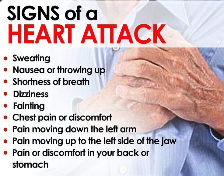 how to tell if chest pain is heart or muscle
