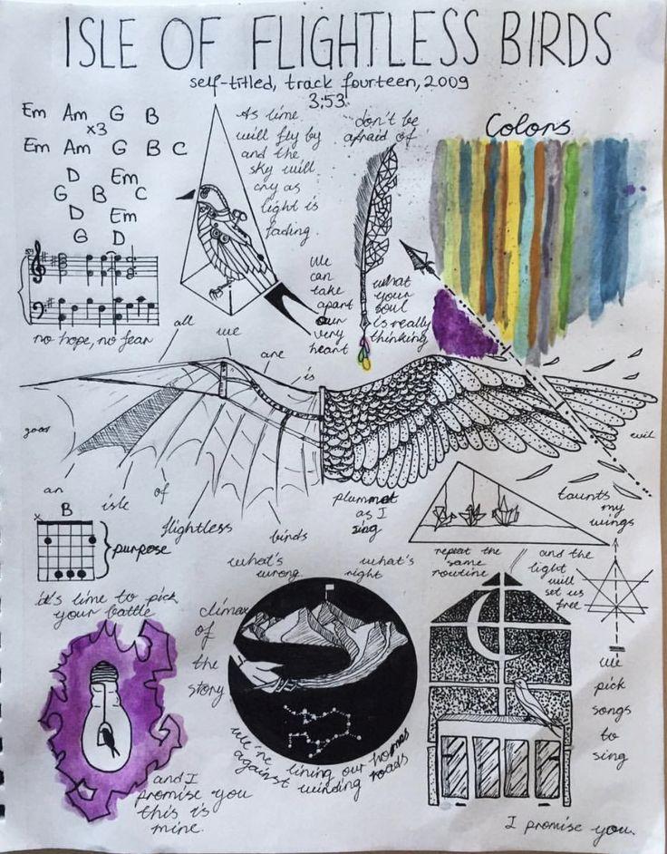 isle of flightless birds clique art |-/ twenty one pilots