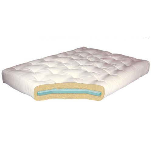 To receive more details on cheap futon mattress kindly go to http://5topratedmattresses.com/best-rated-futon-mattresses