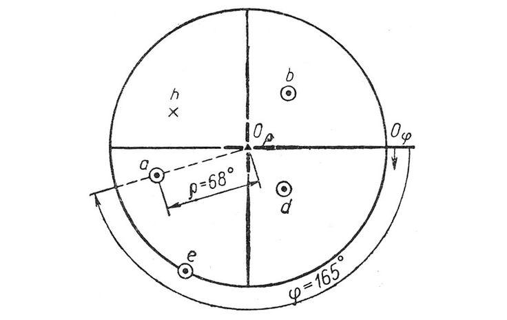Геометрическая кристаллография :: Теория и практика :: Стереографические проекции кристаллов :: Решение кристаллографических задач по сетке Вульфа