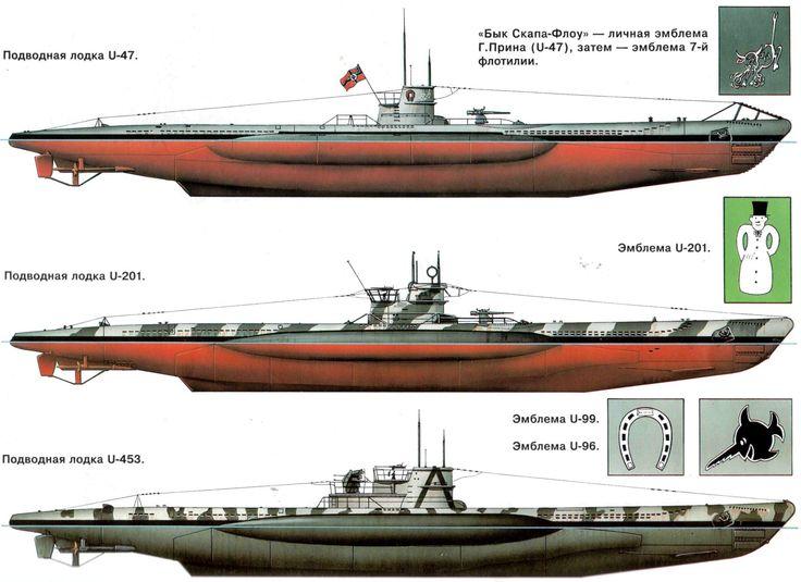U-Boats ~ U-201 > U-99 > U-96 ~ BFD