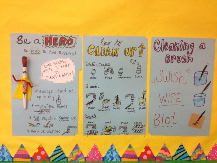 Art Classroom Mana...