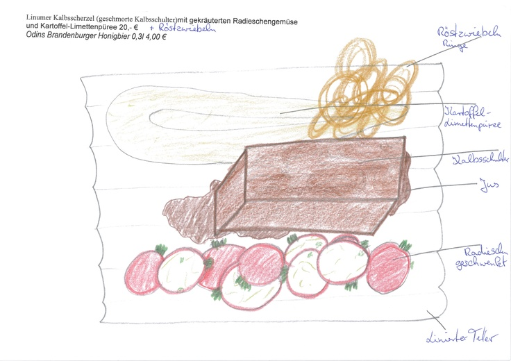 The drawing with the main course arrangement of the ingredients painted by our Souschef.