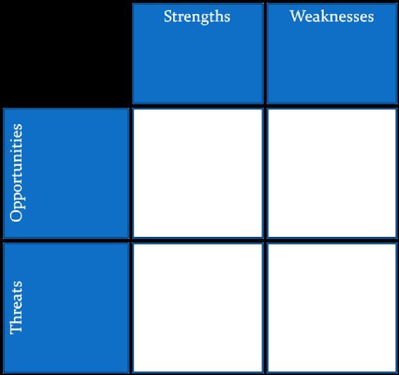 Best 25+ Swot analysis examples ideas on Pinterest Swot analysis - company financial analysis report sample