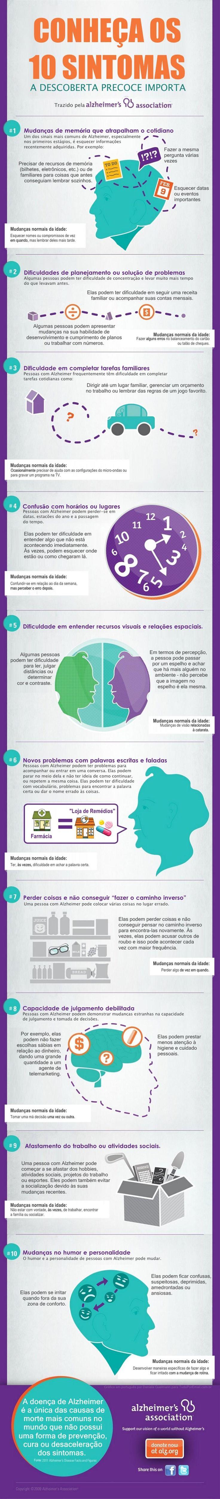 Conheça os Primeiros Sinais da Doença de Alzheimer