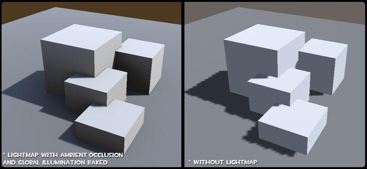 Game Dev Tip: How to bake Lightmap in Unity 5 ! | Ogre Head Studio