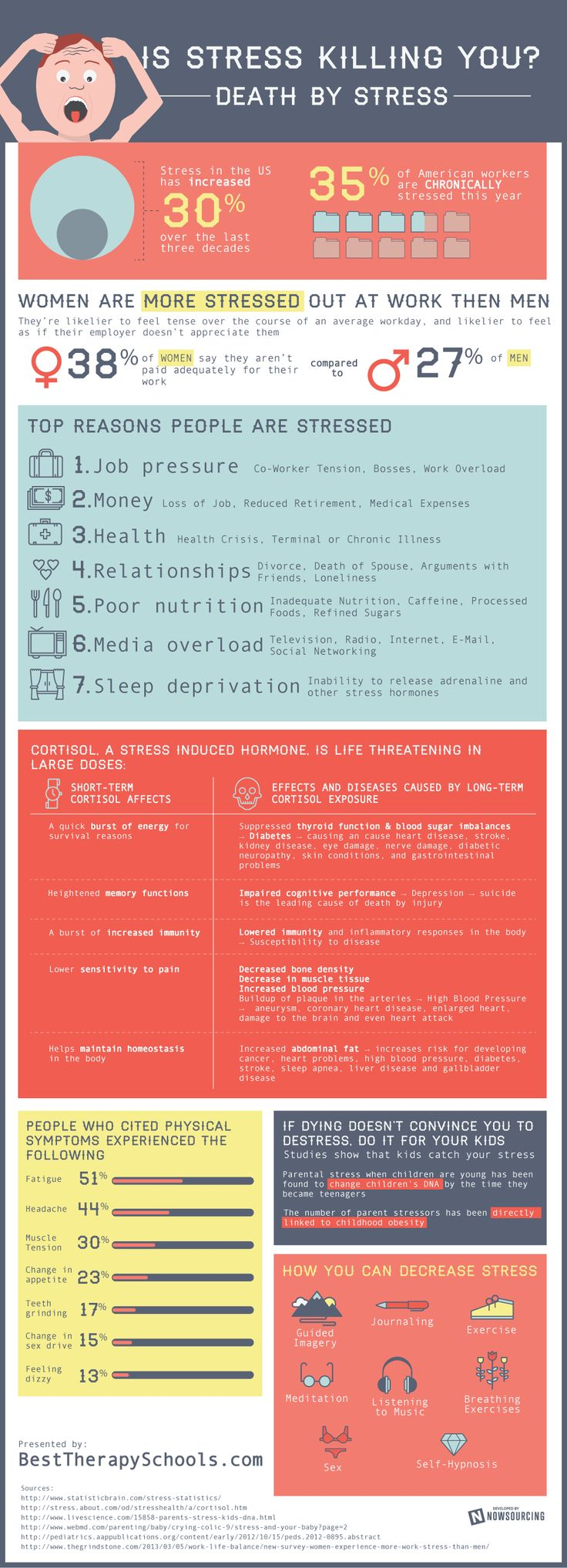 Is Stress Killing You? - Job pressure is the top cause of stress according to this infographic