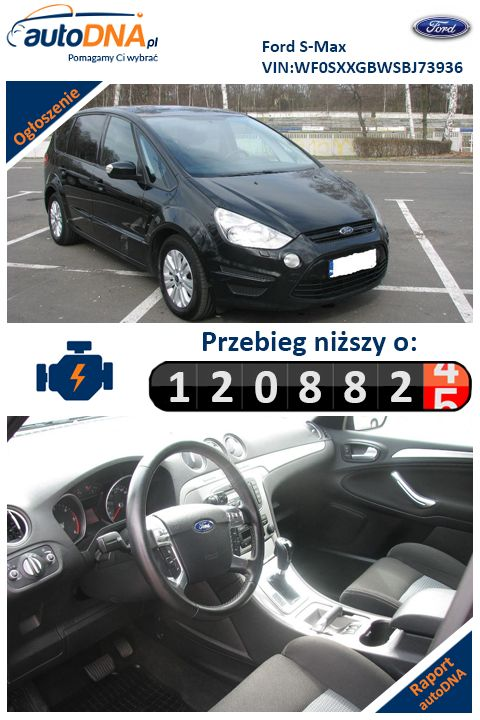 Baza autoDNA - UWAGA! #Cofniętyprzebieg Ford S-MAX http://www.autodna.pl/vin/WF0SXXGBWSBJ73936/ford-s-max-galaxy-2000cm3-diesel/fc5af8bb001984fabe1497d4d6fbc23ca46ee2ef