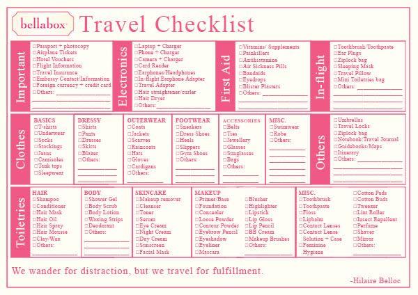Travel Checklist Lu Tr  C Vit  Tri Thc Khng Gii Hn