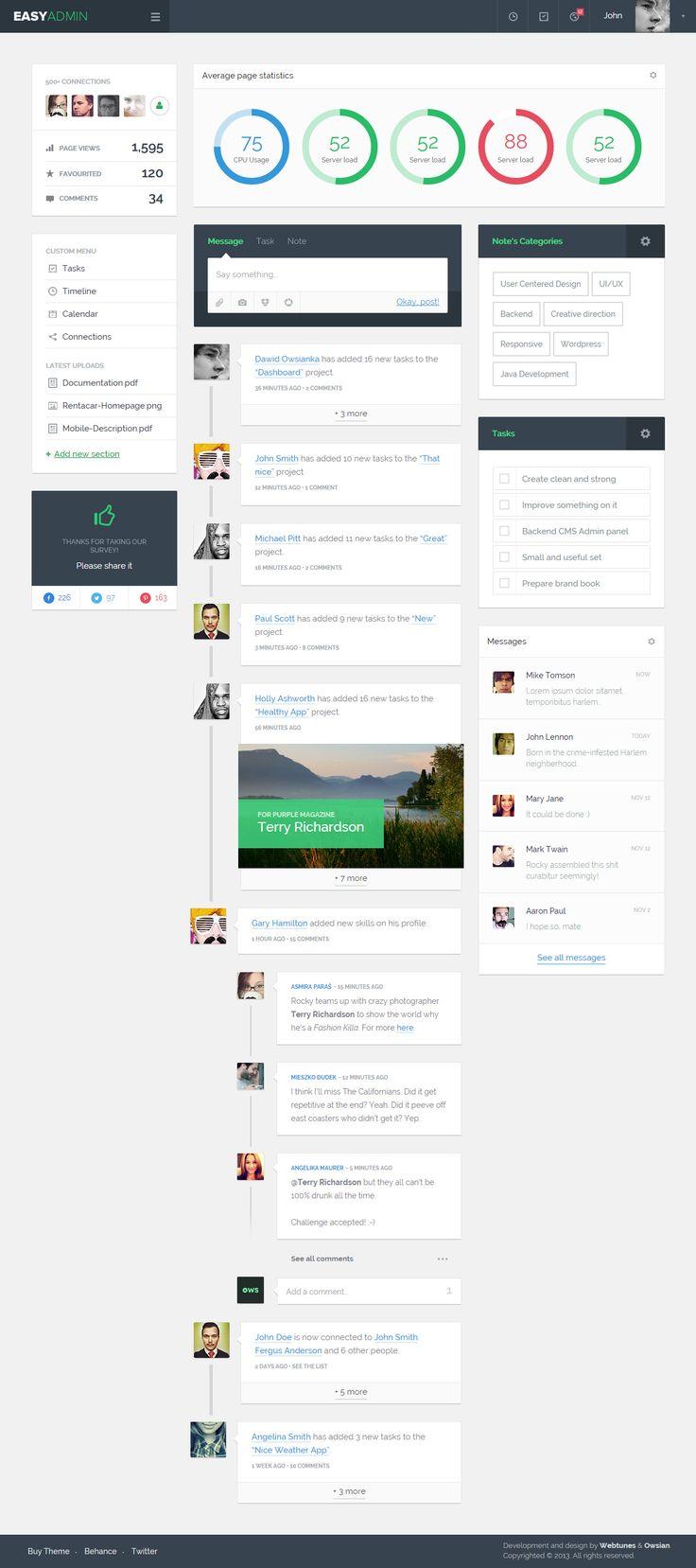 153 best E-Commerce Mood Boards images on Pinterest | User interface ...