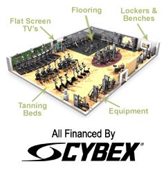 Financing | Leasing | Commercial Fitness Equipment | Cybex