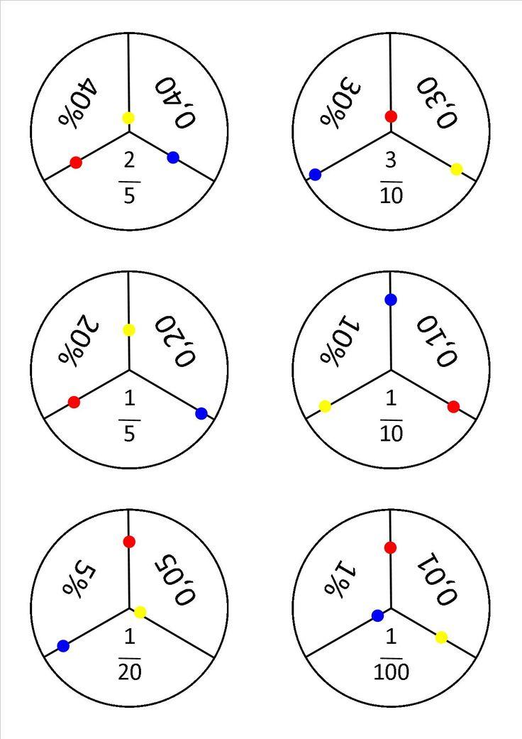 memorie in drie - breuken procenten en decimalen
