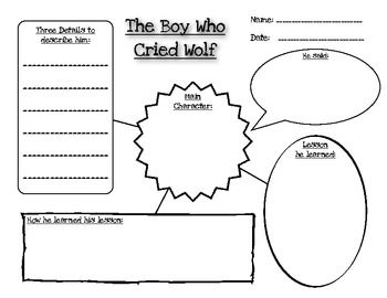Students Fill In Character Traits About The Boy Who Cried Wolf Including