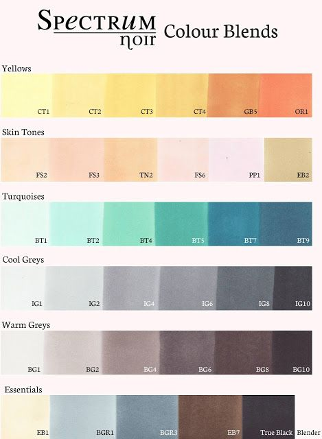 Extremely helpful document for Spectrum Noir Users! #alcholmarkers #spectrumnoir Spectrum Noir Blending Charts