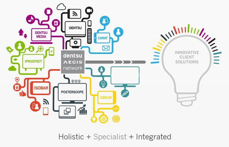 strategy vision - Google-haku