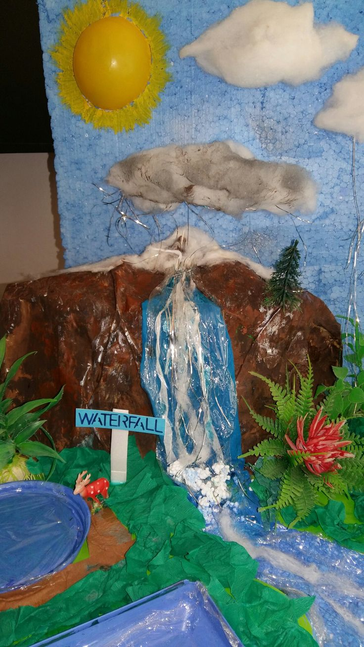 Model of waterfall using recycling materials best out of for Waste out of best models